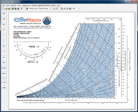 WFI HDPsyChart Screenshot